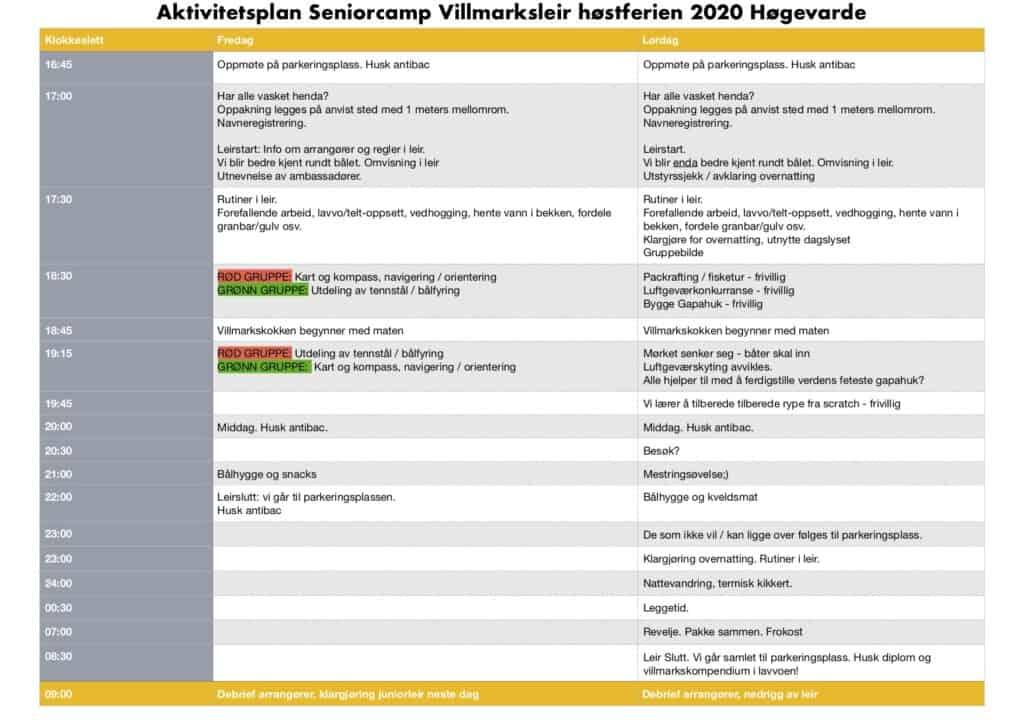 Aktivitetsplan Seniorcamp Villmarksleir Høgevarde Høsten 2020